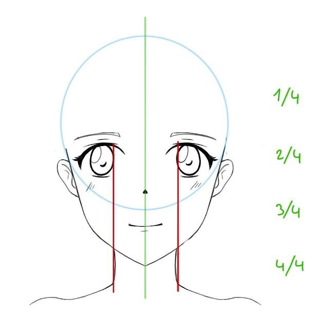 placer le cou sur un visage manga