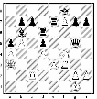 Posición de la partida de ajedrez R. Schneider - Dr. Eschrich (Berlin - Wilmersdorf, 1935)