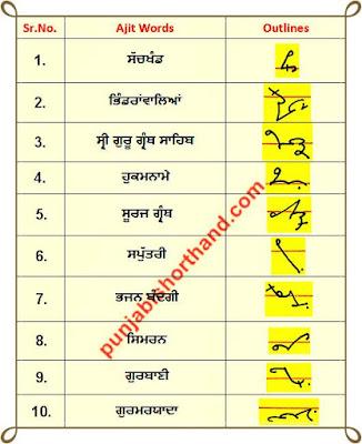 30-june-2020-ajit-punjabi-shorthand-outlines
