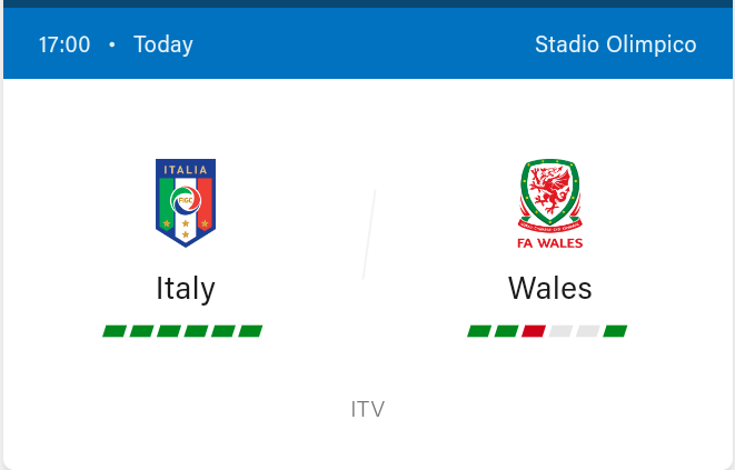 Italy vs Wales Preview and Predictions 2021