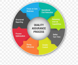 Importance Of Quality Control Inspections