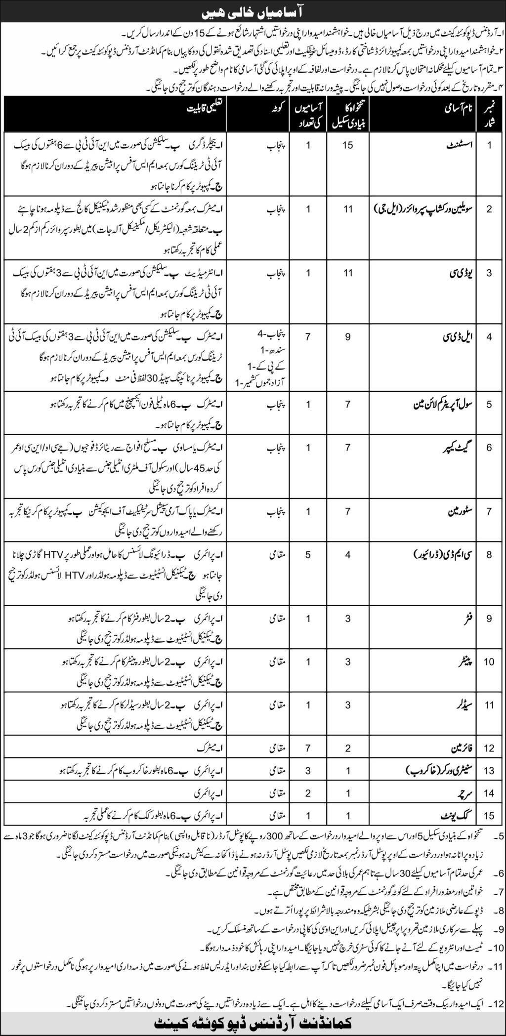Pakistan Army Central Ordnance Depot Job Advertisement in Pakistan Jobs 2021-2022
