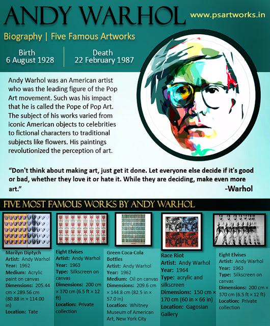 Andy Warhol | Pop Art | Warhol Books and Films | Early Life/Andy Warhol Biography