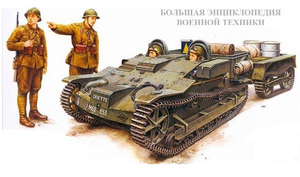Танкетка 31R (UE, UE2) (Chenillette de ravitaillement d'infanterie)