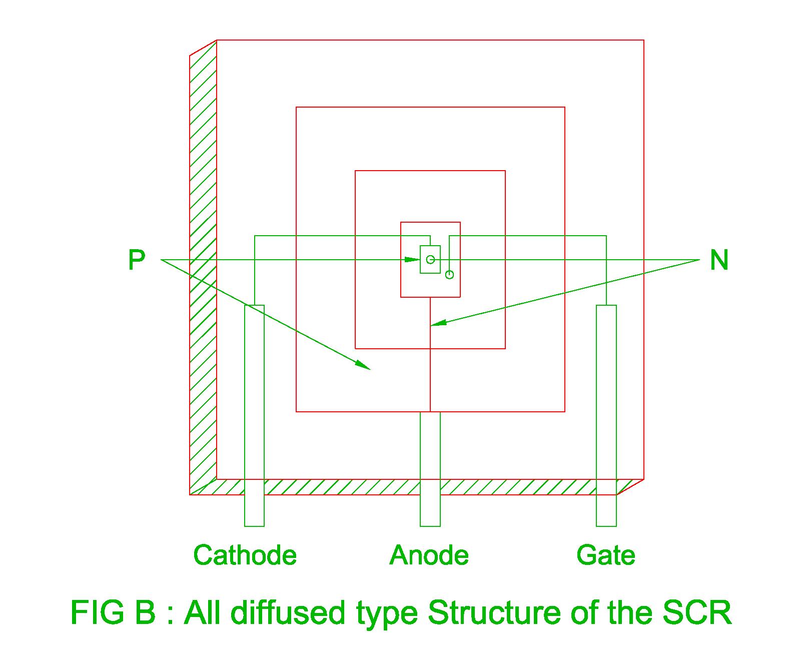 WRG-2077] Scr Wiring Diagram on