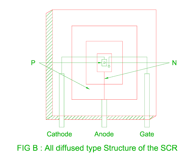 all-diffused-structure-of-the-scr.png