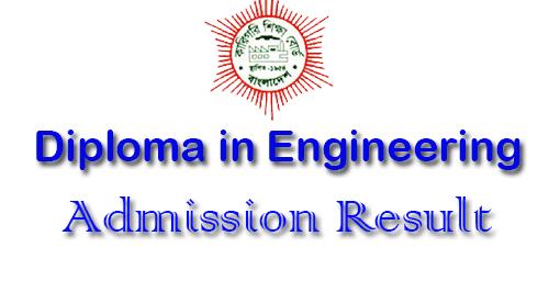 BTEB Admission Result 2019