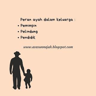 Hari ayah nasional dan peran ayah dalam keluarga