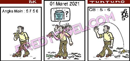 Prediksi Pak Tuntung Macau Senin 01 Maret 2021
