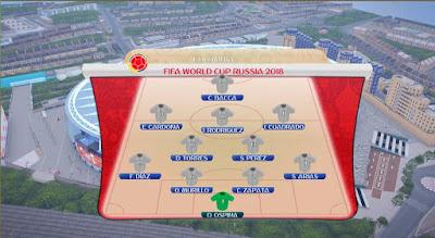 PES 2017  Fantasy Scoreboard FIFA World Cup Russia 2018