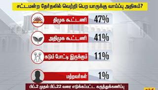 202103032134281638_1_opinion-poll2._L_styvpf