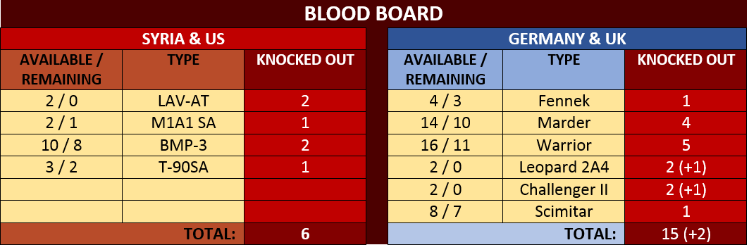 Blood-Board+18.png