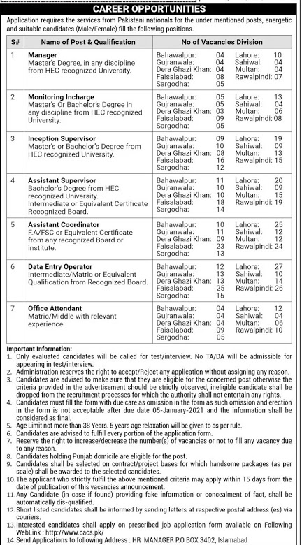 Government Jobs 2020 | CACS 700 Government Jobs For Male & Female | Apply Now