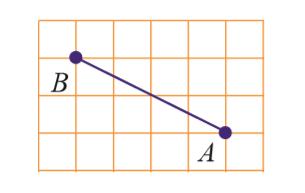 Matematika Menjawab Pembahasan Kunci Jawaban Uji Kompetensi 4 Bab Persamaan Garis Lurus Matematika Kelas 8 Matematika Menjawab