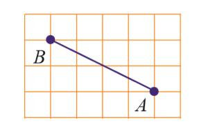 Kunci Jawaban Uji Kompetensi 4 Bab Persamaan Garis Lurus Matematika Kelas 8 Semester 1