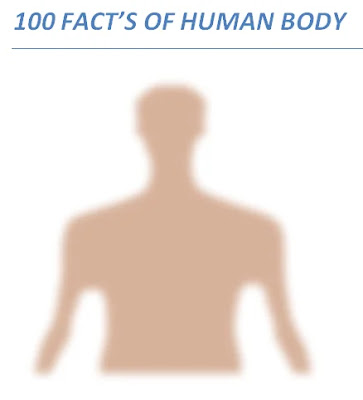 100 Amazing fact's of Human Body: