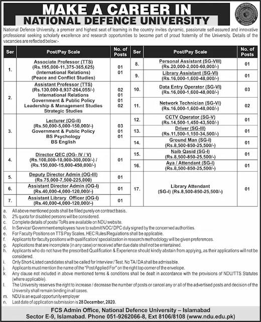National Defence University NDU Islamabad Jobs 2020