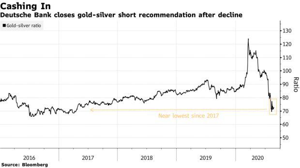 Las acciones amplían el repunte récord; Aumento de los rendimientos de los bonos del Tesoro: cierre de los mercados