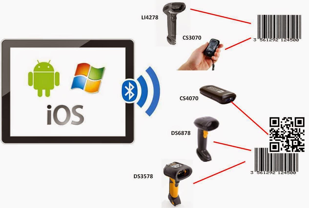 Comment appairer un lecteur Bluetooth Zebra à une tablette | MyADCWorld