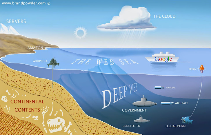 What is the Deep Web? A first trip into the abyss