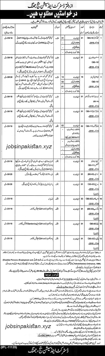 Advertisement for District and Session Court Jhang Jobs 2018