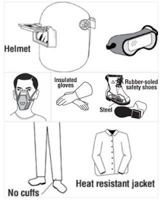 Welding - Personal Protective Equipment