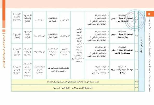 البرنامج الدراسي لمادة اللغة العربية للسنة الثالثة  وفق المنهاج الدراسي المنقح للسلك الابتدائي.