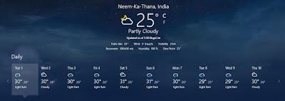 श्रीमाधोपुर में कल हुई अच्छी बारिश, घरों के अंदर 3 फीट तक पानी भरा।