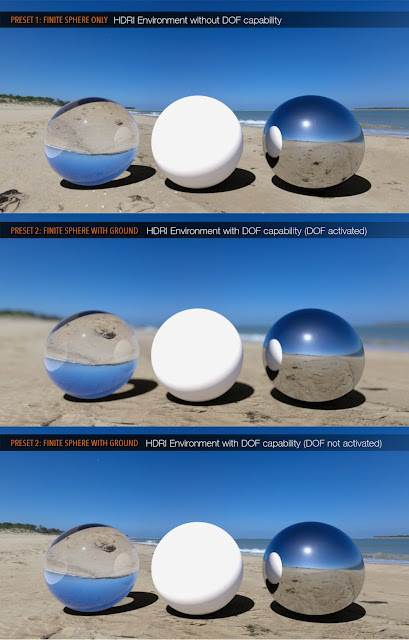 UltraHD Iray HDRI With DOF - Pines Beach