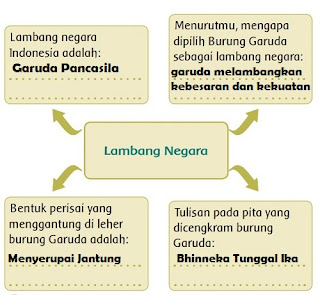 Lambang Negara www.simplenews.me