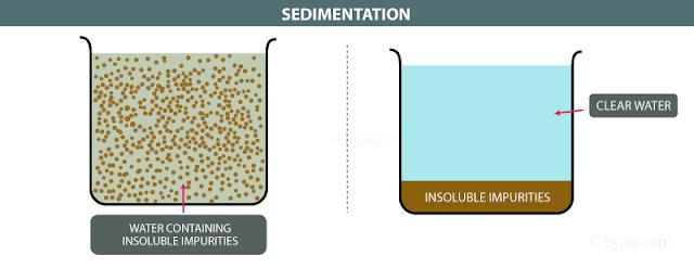 Sistem Sedimentasi