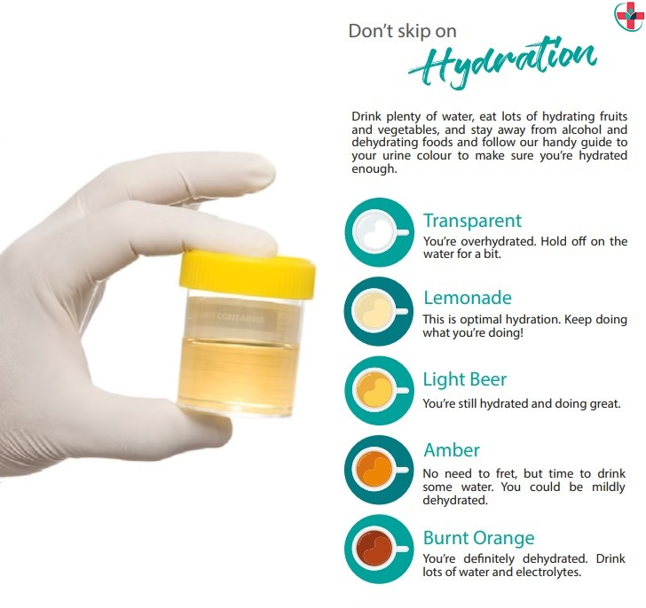 Urine—the color and smell can tell you a lot about your health. See how!