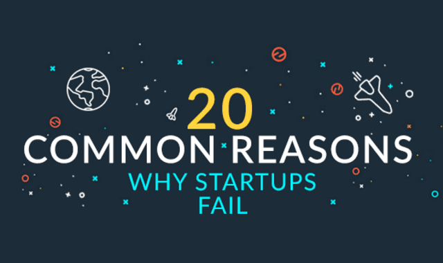 20 Common Reasons Why Startups Fail