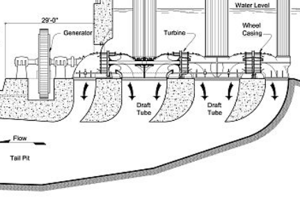 How Electric Generators Work, How, Free Engine Image For