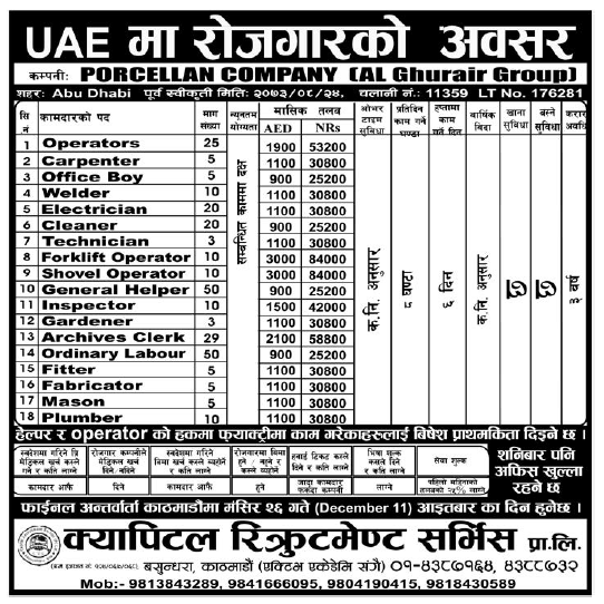 Jobs in UAE for Nepali, Salary Rs 84,000
