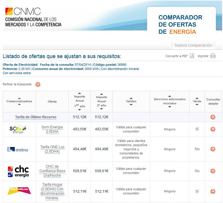 http://www.comparador.cne.es/comparador/index.cfm?js=1&e=N
