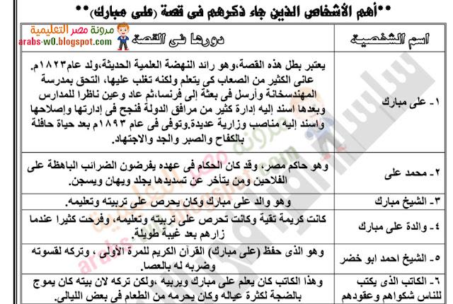 هذه المذكرة ستكون حول مذكرة اللغة العربية للصف السادس الابتدائى الترم الاول طبقا للمنهج الجديد 2021 للاستاذ انور احمد