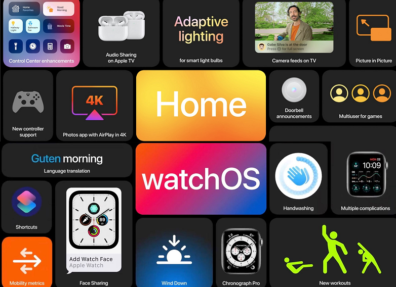 watchOS 7 and tvOS 14 Final Update