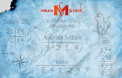 Kode syair Singapore Rabu 21 Oktober 2020 199