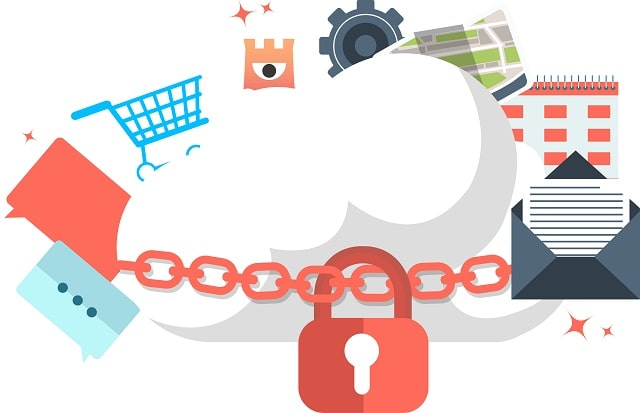 fraud detection solution e-commerce website security