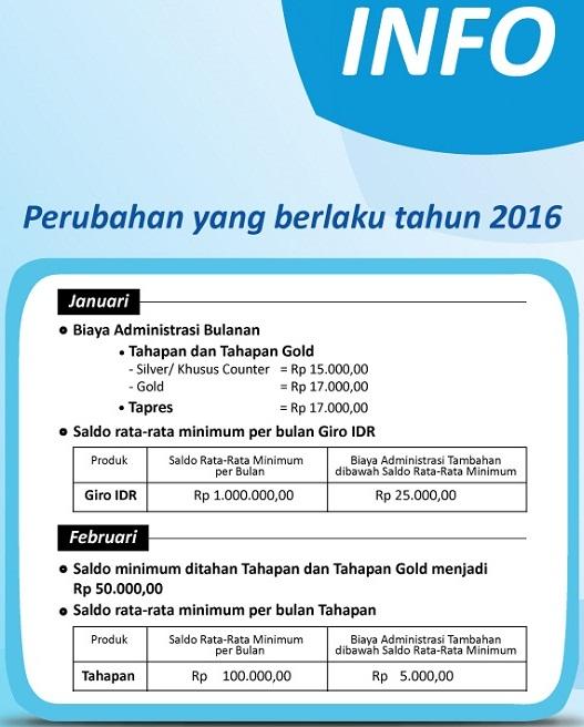 Biaya Administrasi Bulanan Tahapan Dan Tahapan Gold Bca 2016 Informasi Perbankan