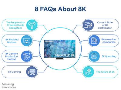 8 أسئلة تكرر كثيراً تقنية 8K واعتمادها وانتشارها