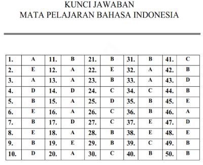 Kunci Jawaban Latihan Soal Ujian Nasional Bahasa Indonesia SMA Program Bahasa