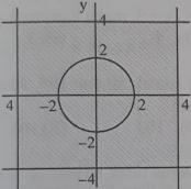 Pembahasan Matematika Dasar SIMAK UI 2011