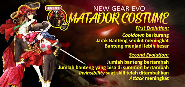 Matador Costume Evolution Lost Saga Indonesia