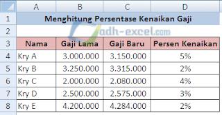 adh-excel.com persentase kenaikan gaji dalam Excel