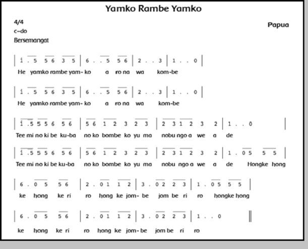 Lagu Yamko Rambe Yamko - berbagaireviews.com