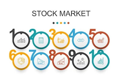 what-is-stock-market