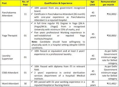 All India Institute of Ayurveda (AIIA) Recruitment 2021