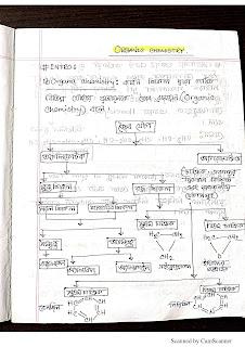 এইচ এস সি জৈব রসায়ন নোট | জৈব রসায়ন নোট pdf সকল পাঠ